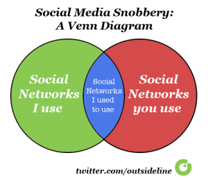 social-media-snobbery-venn-diagram
