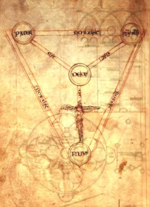 Diagram of the Holy Trinity (Compendium Historiae in Genealogia Christi, Peter of Poitiers, England 1208-1216)