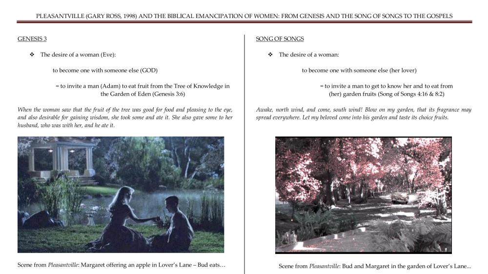 Pleasantville Garden of Eden and Garden of Female Sexuality