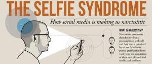 selfie-syndrome