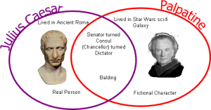 Palpatine and Julius Caesar